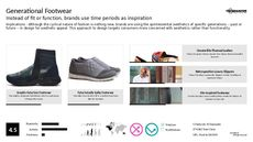 Footwear Marketing Trend Report Research Insight 2
