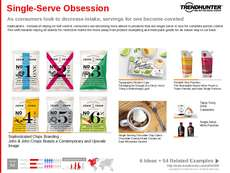 Portion Control Trend Report Research Insight 5
