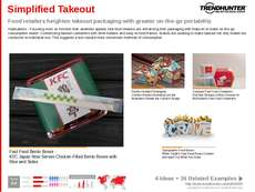 Takeout Trend Report Research Insight 5