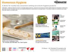 Personal Hygiene Trend Report Research Insight 5