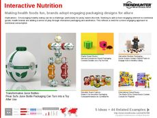 Interactive Packaging Trend Report Research Insight 3