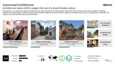 Sustainable Architecture Trend Report Research Insight 5