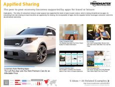 Limousine Trend Report Research Insight 3