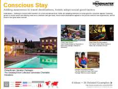 Hotels Trend Report Research Insight 1