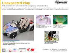 Toy Design Trend Report Research Insight 2