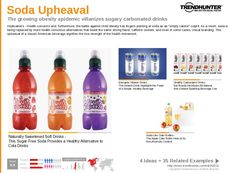 Soda Trend Report Research Insight 4