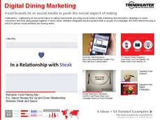 Interactive Dining Trend Report Research Insight 4