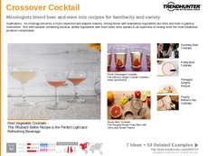 Cocktail Trend Report Research Insight 4