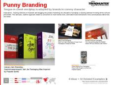Product Marketing Trend Report Research Insight 2