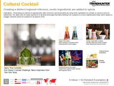 Cocktail Trend Report Research Insight 5