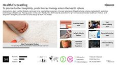 Prevention Tech Trend Report Research Insight 6