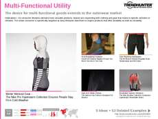 Urban Apparel Trend Report Research Insight 4
