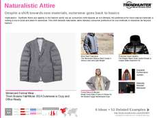 Outerwear Trend Report Research Insight 4