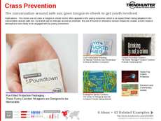 Prevention Tech Trend Report Research Insight 7