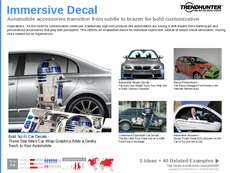 Car Decal Trend Report Research Insight 5