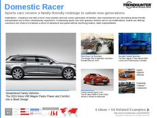 Futuristic Car Trend Report Research Insight 4