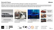 Family Car Trend Report Research Insight 4