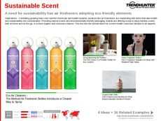 Air Freshener Trend Report Research Insight 2