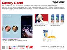 Cologne Trend Report Research Insight 3
