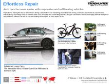 Car Tech Trend Report Research Insight 4