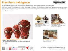 Free-From Food Trend Report Research Insight 2
