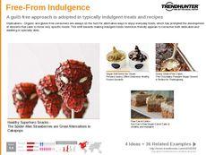 Gluten Trend Report Research Insight 4
