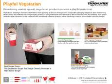 Meat Substitute Trend Report Research Insight 3