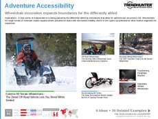 Wheelchair Trend Report Research Insight 2