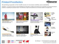 3D-Printed Decor Trend Report Research Insight 4