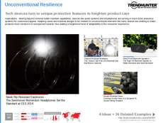 Water-Resistant Trend Report Research Insight 5