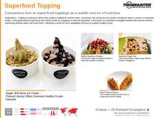 Plant-Based Food Trend Report Research Insight 2
