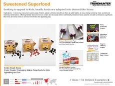 chocolate Trend Report Research Insight 1
