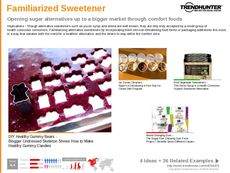 Sweetener Trend Report Research Insight 2