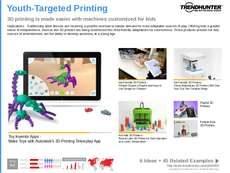 3D-Printing Trend Report Research Insight 3