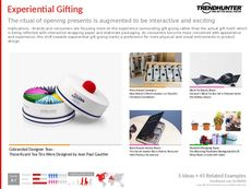 Luxury Gift Trend Report Research Insight 1