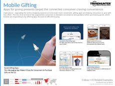 Mobile Shopping Trend Report Research Insight 3