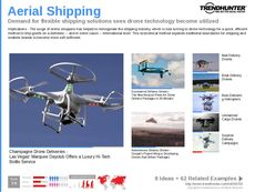 Quadcopter Trend Report Research Insight 1
