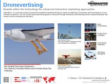 Drone Trend Report Research Insight 4