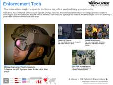 Protection Trend Report Research Insight 1