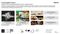 Food Format Trend Report Research Insight 2