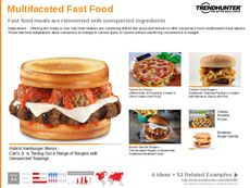 Fast Food Marketing Trend Report Research Insight 6