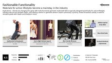 Fashion Material Trend Report Research Insight 4