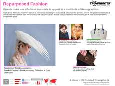 Ethical Shopping Trend Report Research Insight 2