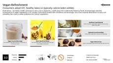 Natural Ingredient Trend Report Research Insight 3