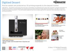 3D-Printing Trend Report Research Insight 4