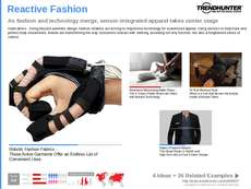 Fashion Tech Trend Report Research Insight 1