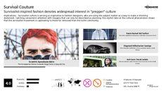 Designer Fashion Trend Report Research Insight 6
