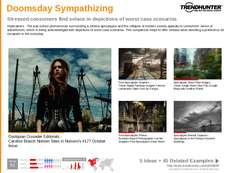 Zombie Trend Report Research Insight 6