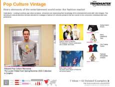 Pop Culture Apparel Trend Report Research Insight 6