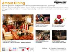 Fine Dining Trend Report Research Insight 2
